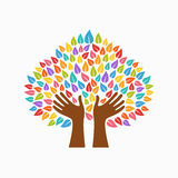 Human hand tree concept for community help Royalty Free Stock Photography