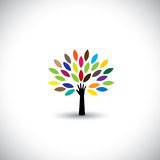 Human hand & tree icon with colorful leaves. Eco concept vector. This graphic also represents environmental protection, nature conservation, eco friendly vector illustration