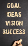 Human Hand Writing Goal Ideas Vision Success Stock Images