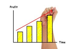 Human hand writing up trend line over bar chart graph of profit and time on pure white background. Human hand writing up trend line over yellow bar chart graph Stock Photo