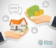 Human hands with money and building house. Flat style concept design illustration. Royalty Free Stock Images