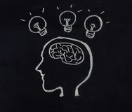 Human head,brain and light bulb in idea concept Stock Photos