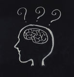 Human head,brain and question mark in idea concept Royalty Free Stock Photo