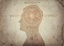 Human head and compass points to the ethics, integrity, values, respect. The concept on the topic of business, trust, psychology