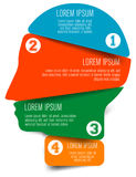 Human head infographic. Human head shaped infographic with four options Royalty Free Stock Photo