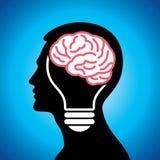 Human head thinking a new idea Royalty Free Stock Photography