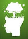 Human head and tree shape look like a brain Royalty Free Stock Photography
