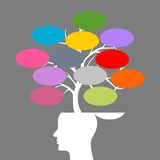 Human head with tree and speech bubbles Stock Photo