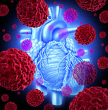 Human Heart Cancer. Health care medicine concept with the inner human organ and red cancer cells forming tumors spreading in the body as a malignant disease Stock Photos