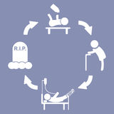Human Life Cycle Process Stage Development Stick Figure Pictogram Icon, for design presentation in  Stock Photos