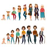 Human Life Cycle Set. Human life cycle male and female set with childhood, school time, maturity and aging isolated vector illustration Royalty Free Stock Photo