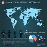 Human medicine infographics Royalty Free Stock Photo