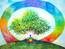 Free Human Meditate Mind Mental Health Yoga Chakra Spiritual Healing Abstract Energy Meditation Connect The Universe Power Watercolor Stock Image - 201429771