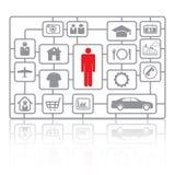 Human needs. Human needs illustration. on white Stock Photos