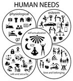 Human needs icon set. Physiological, safe and security, esteem, love and belonging, self actualization Royalty Free Stock Photo