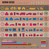 Human needs infographic Stock Photos