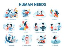 Human needs set. Personal development and self-esteem. Education and work, care for health. Isolated vector illustration in cartoon style vector illustration