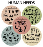 Human needs vintage color vector set Royalty Free Stock Photos