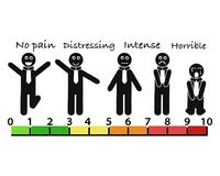 Human pain scale. On this picture you can see some human pain scale poster. You can use this picture for all your needs Stock Photos