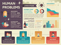 Human Problems Infographics - poster, brochure cover template Royalty Free Stock Photography