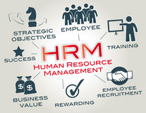 Human resource management, HRM vector illustration