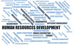 Human resources development - word cloud / wordcloud with terms about recruiting Royalty Free Stock Photography