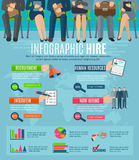 Human resources hiring people infographic report. Human resources personnel recruitment and hiring strategy infographics report with  statistic charts and Royalty Free Stock Image