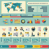 Human resources infographic report presentation Stock Image