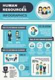 Human Resources Infographics Royalty Free Stock Images