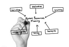 Human resources planning Stock Photo