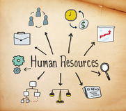 Human Resources Symbols on an Old Paper Stock Photo