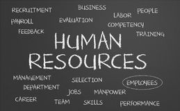 Human resources word cloud. Written on a chalkboard Royalty Free Stock Photo