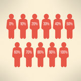 Human symbol with percent. Business infographic Stock Photos