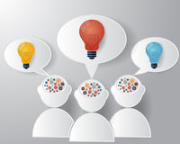 Human Think with Colorful Bulb Royalty Free Stock Photography