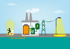 Human Wastes converted into Energy and Power. An image where human wastes and excrement being converted to biogas to produce power vector and jpg royalty free illustration