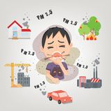 Human is wearing n95 mask to protect outdoor air pollution. PM 2.5 in dust meter. Vector illustration royalty free illustration
