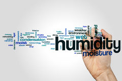 Humidity word cloud Stock Photography