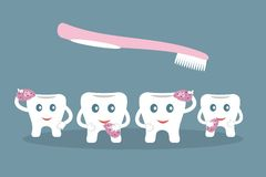 Humorous concept brushing teeth. Cute cartoon style teeth wash with purple sponges and pink toothbrush on blue background vector illustration