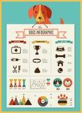 Hunde infographic und Ikonensatz Stockfotografie