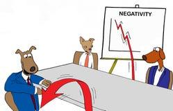 Hunde sind an der Senkung von Negativität glücklich vektor abbildung