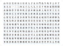 Hundreds of Kanji. With Hiragana and Katakana Readings Royalty Free Stock Photography