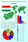 hungary Infographics för presentation Alla länder av världen vektor illustrationer