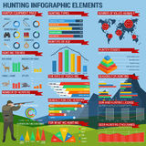 Hunting infographic with aiming hunter and charts Royalty Free Stock Photos