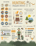 Hunting infographic template. Dog hunting, equipment, statistica Royalty Free Stock Photography