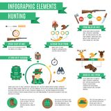 Hunting Infographics Set Royalty Free Stock Images
