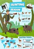 Hunting sport, ammunition, vector animals or birds. Hunting open season poster, African safari and forest hunt adventure. Vector hunter man with rifle gun and vector illustration