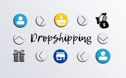 Hur dropshipping arbetar Arkivfoton
