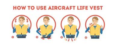 Hur man anv?nder flygplanflytv?stanvisning demonstration vektor illustrationer