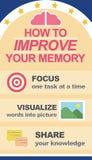 Hur man förbättrar ditt minne och att lära det infographic baneremblemet Arkivbilder