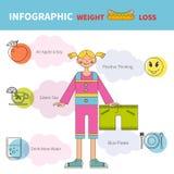Hur man förlorar infographic vikt Fotografering för Bildbyråer